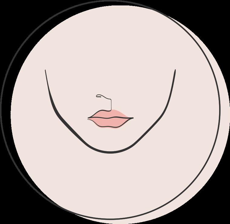 Facials Islington