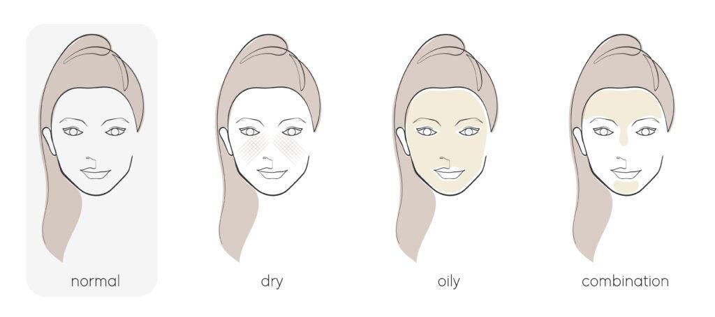 Normal skin - facial
