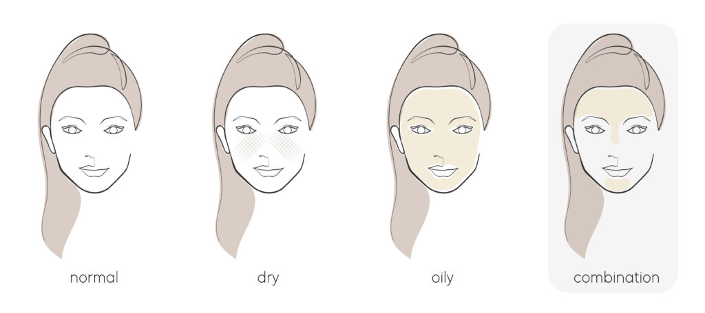 Facial combination skin