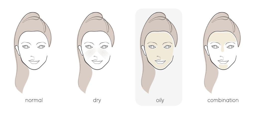 Canonbury Beauty oily skin facial